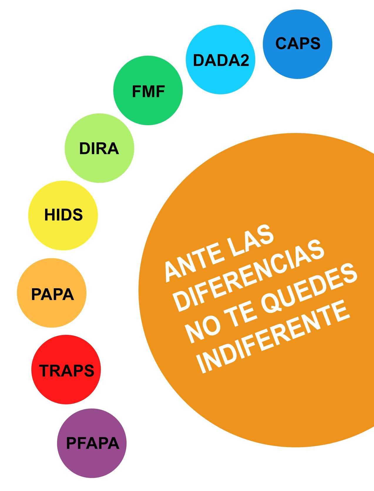 Cartel Ante las Diferencias Stop FMF