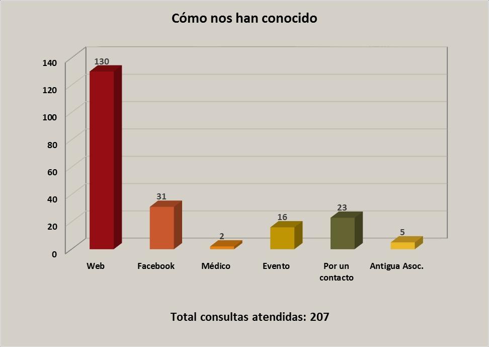 SIO Conocido Stop FMF 2019